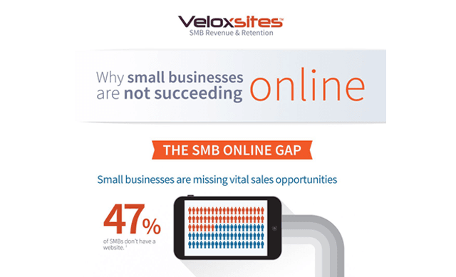 Infographic - Why small businesses are not succeeding online